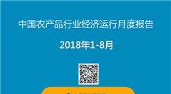 2018年1-8月中国农产品行业经济运行月度报告(附全文)