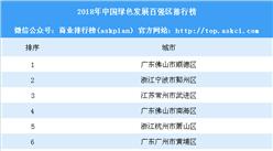 2018年中國綠色發展百強區排行榜(附完整榜單)