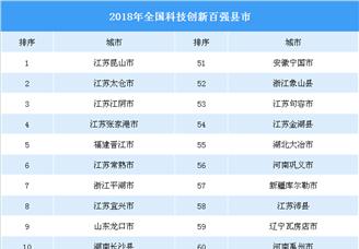 2018年全国科技创新百强县市排行榜(附榜单)
