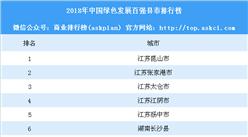 2018年中國綠色發展百強縣市排行榜(附完整榜單)