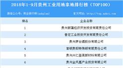 产业地产情报:2018年1-9月贵州工业用地拿地排行榜(TOP100)