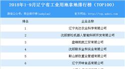 产业地产情报:2018年1-9月辽宁省工业用地拿地排行榜(TOP100)