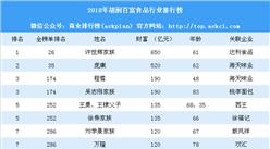 2018年胡润百富食品行业排行榜(附榜单)
