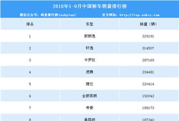 2018年1-9月中国轿车车型销量排行榜(TOP15)
