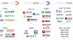 特色小镇文旅类型占比超60% 中国文旅小镇运行产业链一览(附图表)