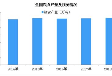 全国新农民新技术创业创新论坛召开 中国粮食产量40年实现翻番 (图)