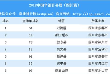 2018中国幸福百县榜(四川篇):成都哪个县最安逸?(附榜单)