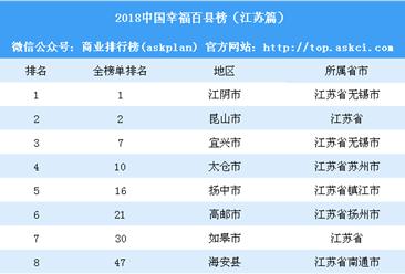 2018中国幸福百县榜(江苏篇):无锡江阴排名第一(附榜单)