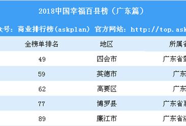 2018中国幸福百县榜(广东篇):广州深圳均未上榜(附榜单)