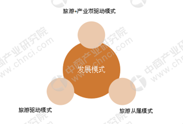 2019湖南十大文旅特色小镇授牌,案例分析文旅小镇三大发展模式