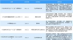 2018年中國最新精細化工行業相關政策匯總一覽表