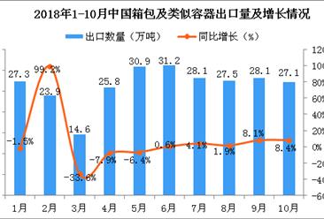 2018年10月中国箱包及类似容器出口量同比增长8.4%