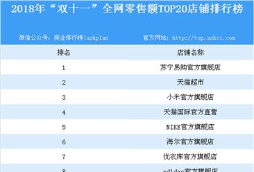 """2018年""""双十一""""全网零售额TOP20店铺排行榜"""
