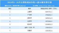 2018年1-10月50城市快递业务收入排名:上海第一(附排名)