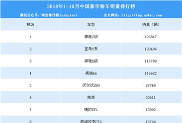 2018年1-10月豪华轿车销量排行榜