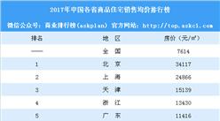 2017年全国平均房价7614元 北京等6省市房价超1万(图)