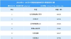 2018年1-10月中國新能源汽車銷量排行榜(TOP10)