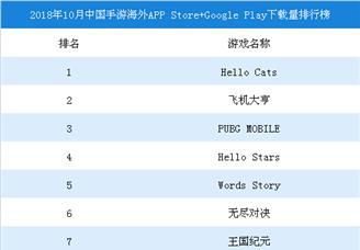 2018年第三季度中国手游海外APPStore+GooglePlay下载量排行榜TOP30