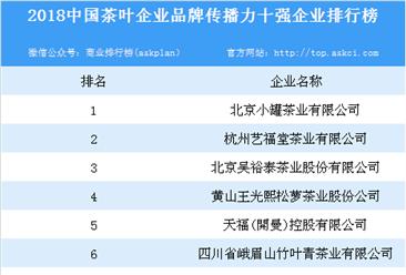2018中国茶叶企业品牌传播力十强企业排行榜