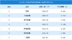 2018年中国直播行业市场分析及预测:在线直播用户规模将达4.52亿人(图)