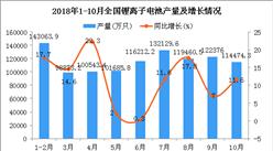 2018年1-10月全国锂离子电池产量统计分析:同比增长11%