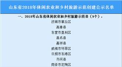 山东省2018年休闲农业额和乡村旅游示范创建名单公示:共102个单位(附全名单)