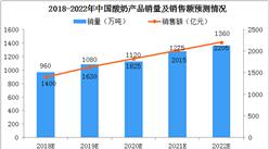 2018年中国乳制品市场现状及2019年市场规模预测(图)