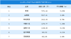2018年10月电子书APP月活跃用户排行榜TOP10