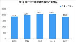 2018年中国玻璃包装行业市场规模预测及竞争格局分析