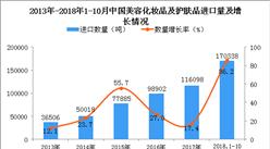 2018年1-10月中国美容化妆品及护肤品进口量同比增长86.2%(图)