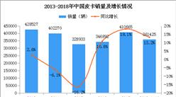 2018年1-10月皮卡市场分析:累计销量36.14万辆 累计增长13.2%(附图表)