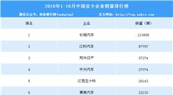 2018年1-10月中国皮卡企业销量十强排行榜