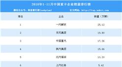 2018年1-11月中国重卡企业销量排行榜(TOP10)