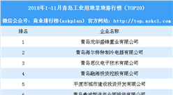 产业地产情报:2018年1-11月青岛工业用地拿地排行榜(TOP20)
