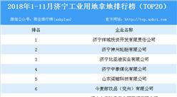 产业地产情报:2018年1-11月济宁市工业用地拿地排行榜(TOP20)