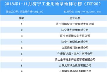 產業地產情報:2018年1-11月濟寧市工業用地拿地排行榜(TOP20)