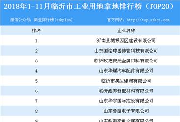產業地產情報:2018年1-11月臨沂市工業用地拿地排行榜(TOP20)