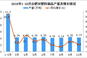 2018年1-10月合肥市塑料制品产量及增长情况分析(图)