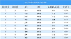 2018中国大陆最佳县级城市30强