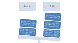 2018年中国汽车涂料市场竞争格局分析:外资品牌约占七成市场份额(图)