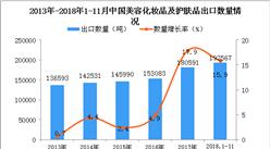 2018年1-11月中国美容化妆品及护肤品出口量为19.26万吨 同比增长15.9%