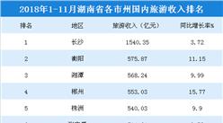 2018年1-11月湖南各市州国内旅游收入排行榜:6市州超500亿(附榜单)