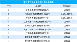 第二批智慧健康养老应用试点示范企业出炉:华录健康养老等26家企业在列(附名单)