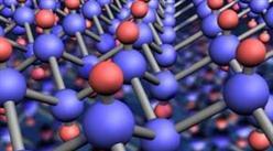 招商引资情报:高性能纤维及制品和复合材料产业重点企业及产品盘点