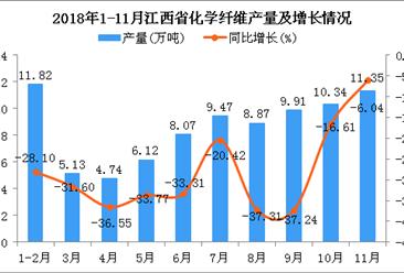 2018年1-11月江西省塑料制品产量为85.82万吨 同比下降27.92%