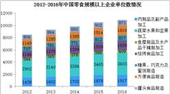 中國零食行業市場分析:三大品類占主導、多品類齊頭并進