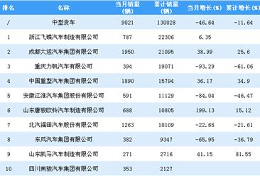 2018年1-11月中型货车企业销量排行榜TOP10