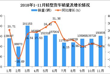 2018年1-11月轻型货车销量及增长情况分析(图)