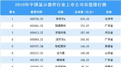 2018年中国显示器件行业上市公司市值排行榜