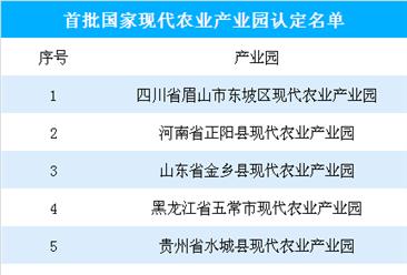 首批国家现代农业产业园认定名单出炉:20个现代农业产业园入选(附完整名单)